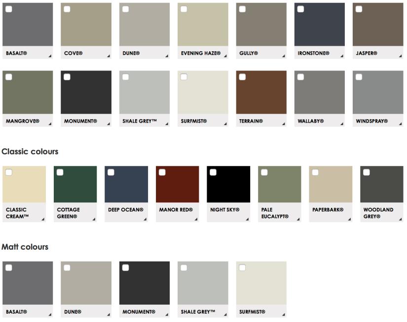 colorbond colour samples